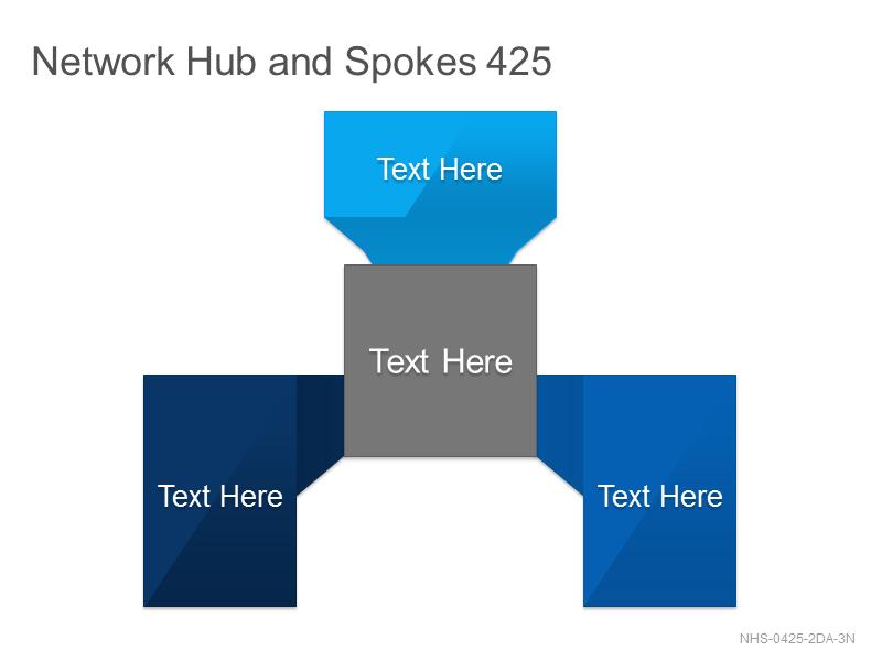 Network Hub & Spokes 425