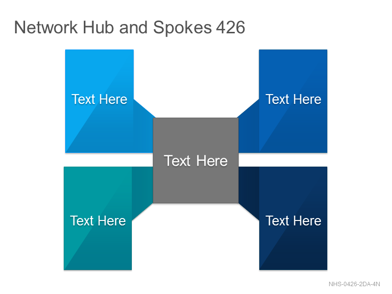 Network Hub & Spokes 426