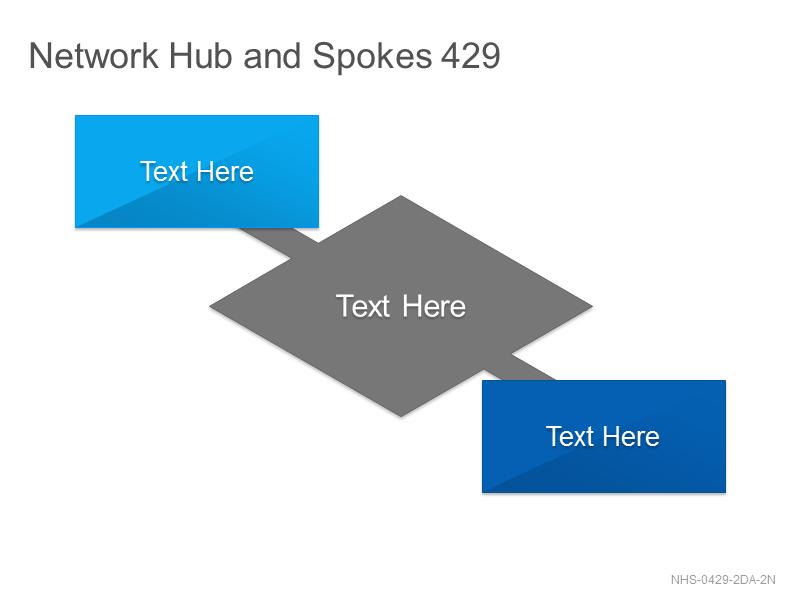Network Hub & Spokes 429