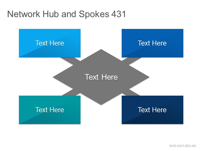 Network Hub & Spokes 431