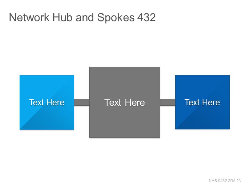 Network Hub & Spokes 432