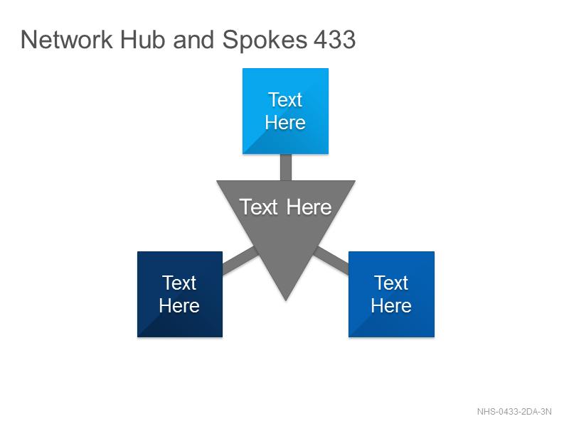 Network Hub & Spokes 433