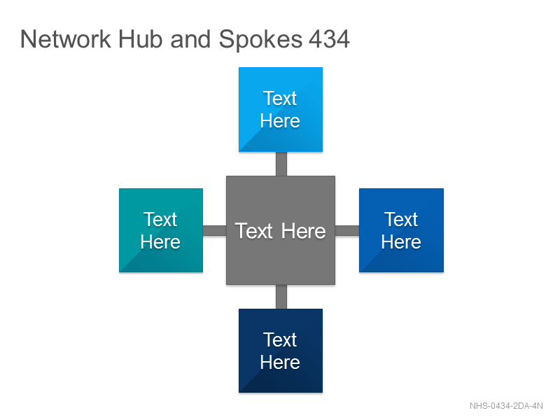 Network Hub & Spokes 434