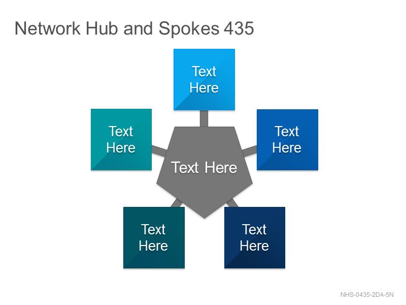 Network Hub & Spokes 435