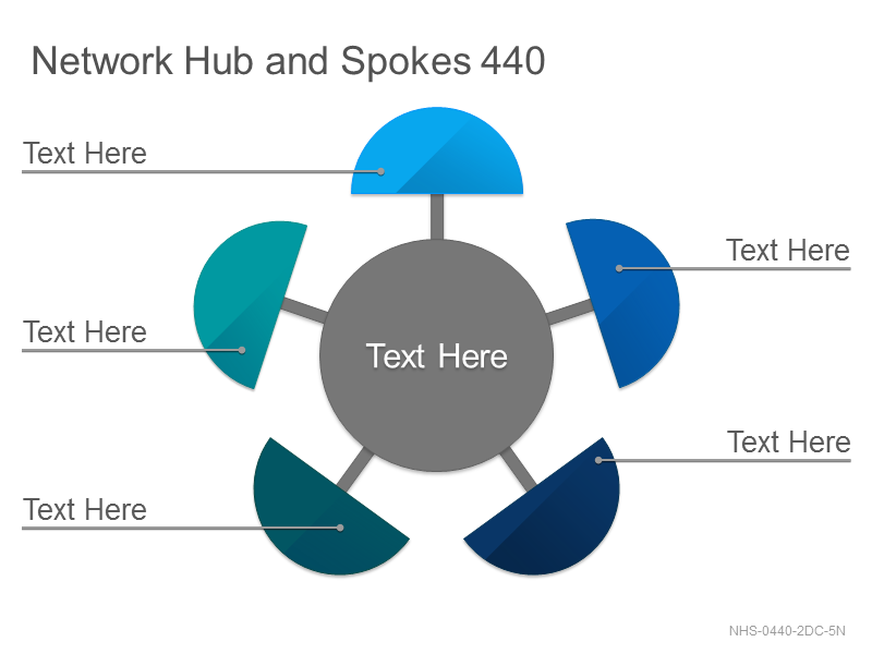 Network Hub & Spokes 440