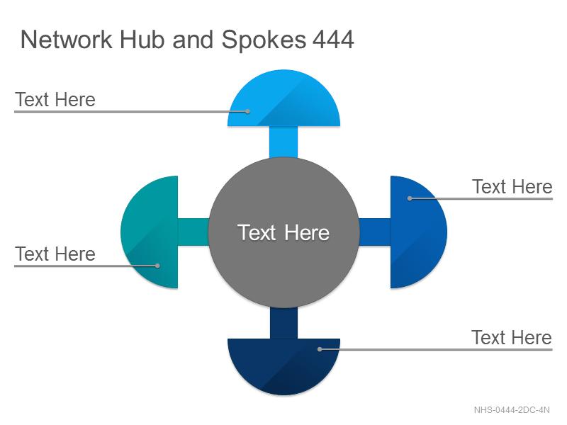 Network Hub & Spokes 444