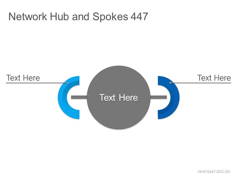 Network Hub & Spokes 447
