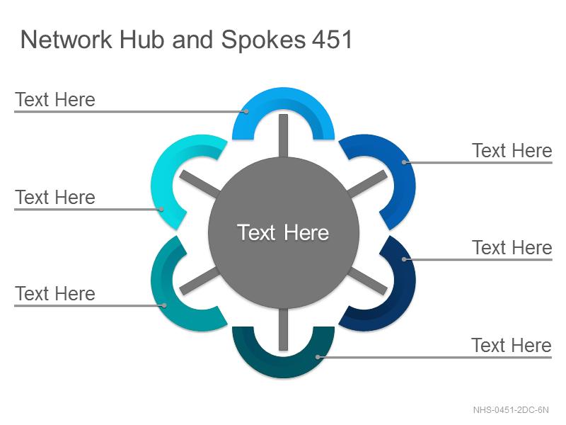 Network Hub & Spokes 451