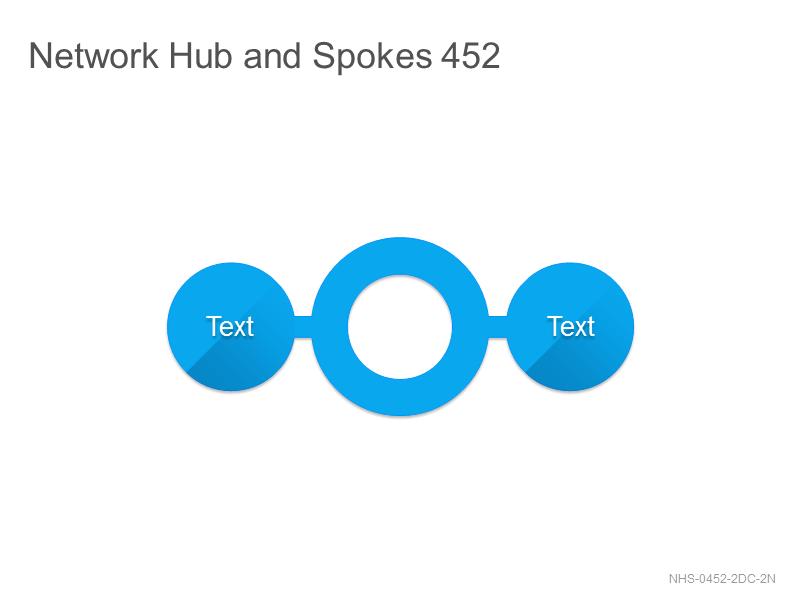 Network Hub & Spokes 452