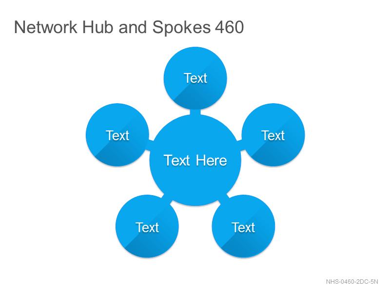 Network Hub & Spokes 460