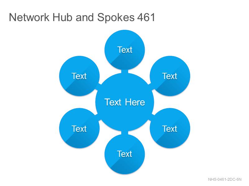 Network Hub & Spokes 461