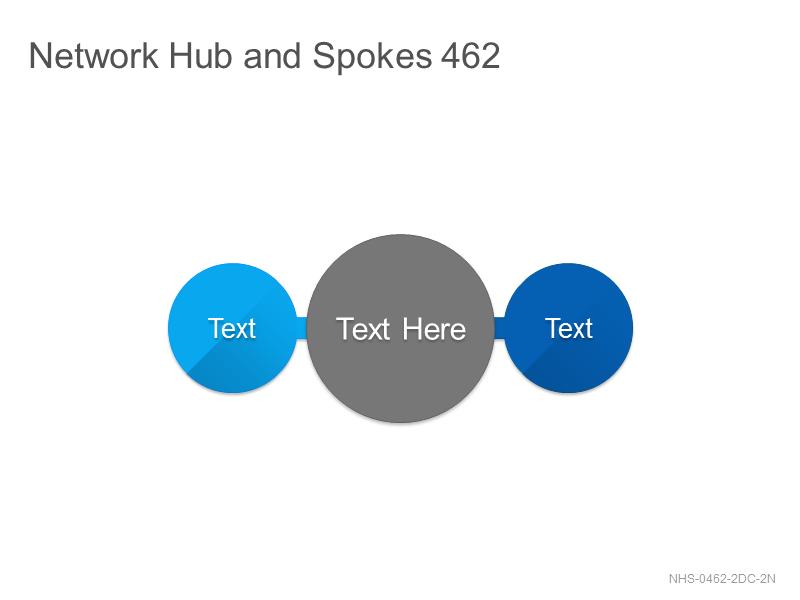 Network Hub & Spokes 462