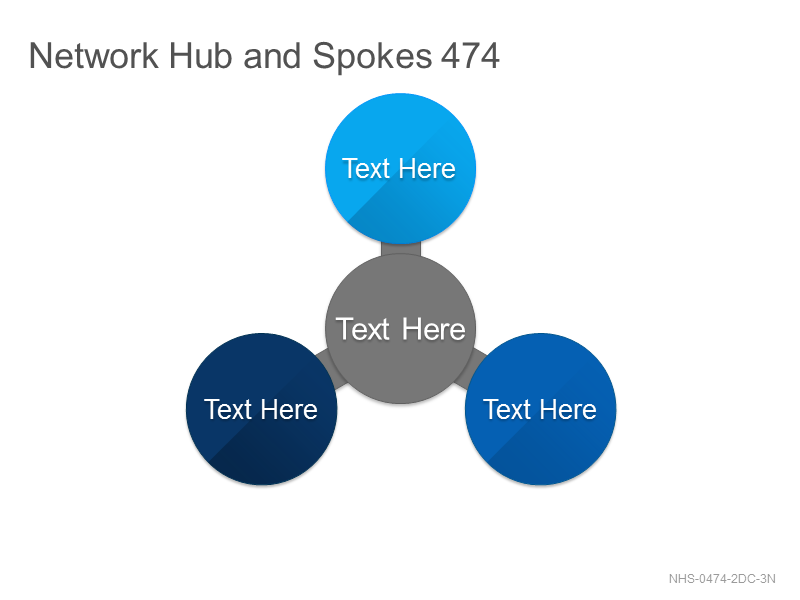 Network Hub & Spokes 474