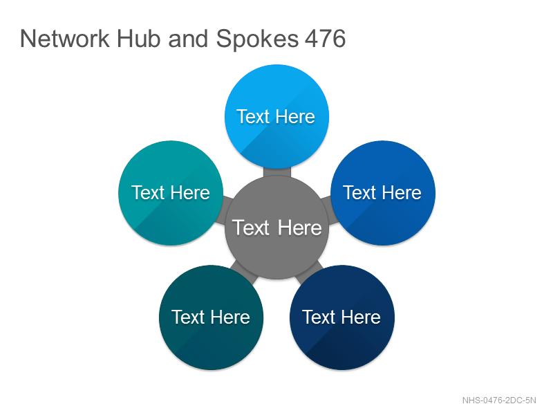 Network Hub & Spokes 476