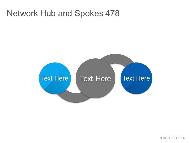 Network Hub & Spokes 478