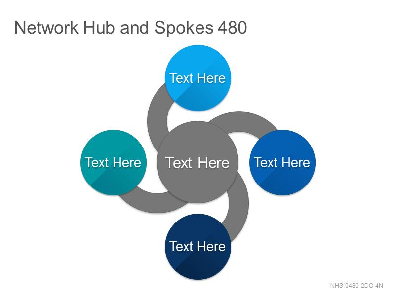 Network Hub & Spokes 480