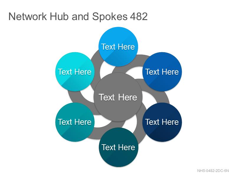 Network Hub & Spokes 482