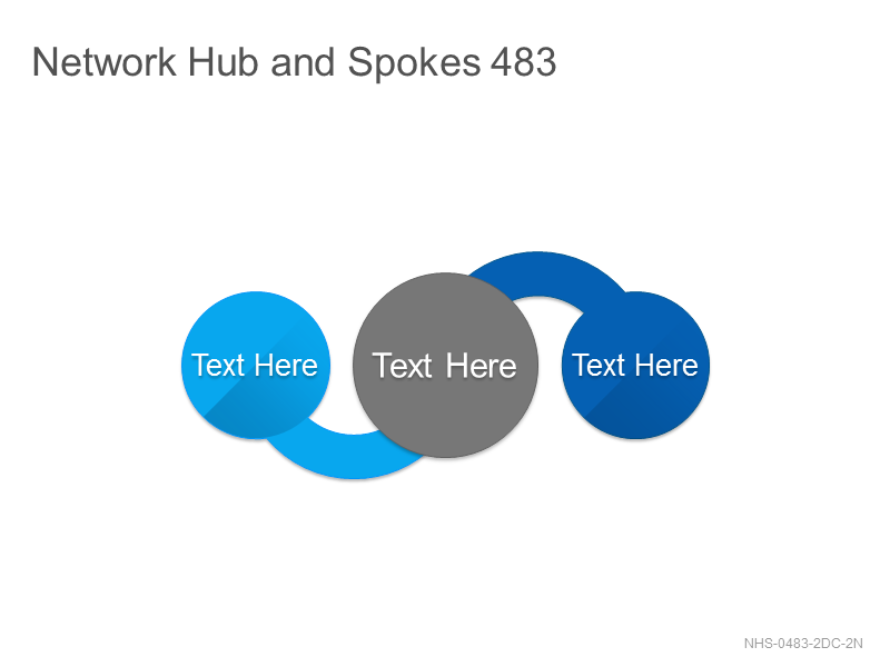 Network Hub & Spokes 483