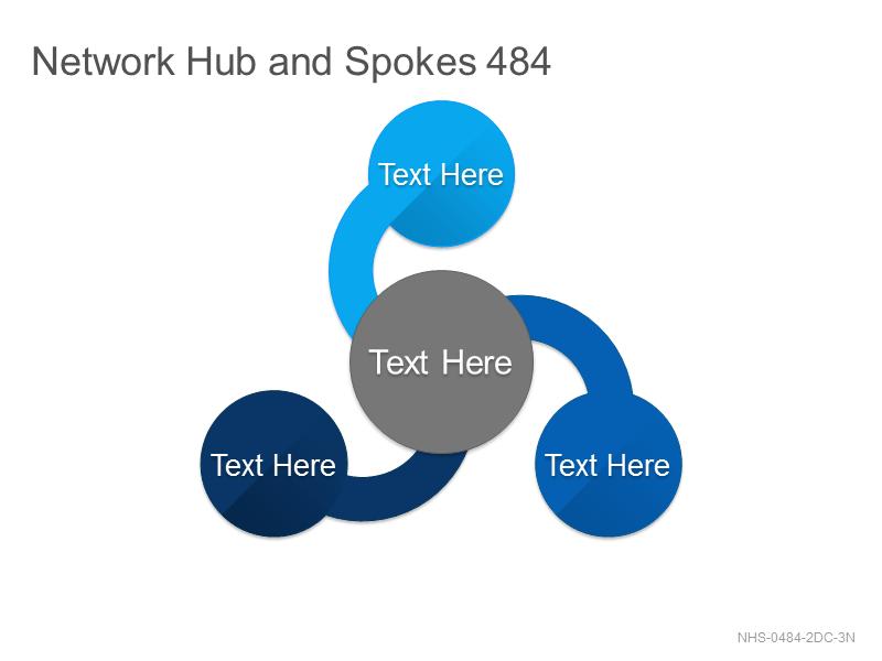 Network Hub & Spokes 484