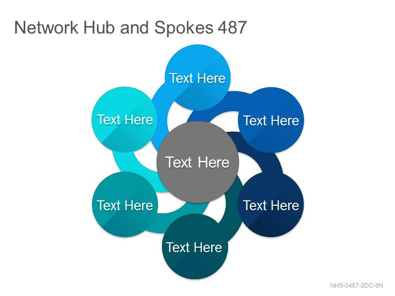 Network Hub & Spokes 487