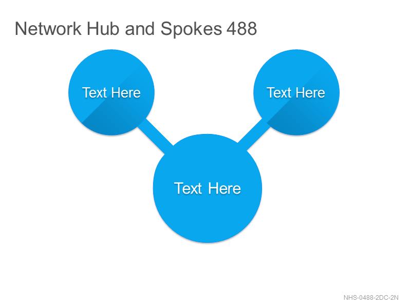 Network Hub & Spokes 488