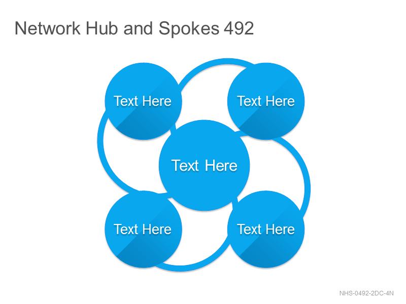 Network Hub & Spokes 492