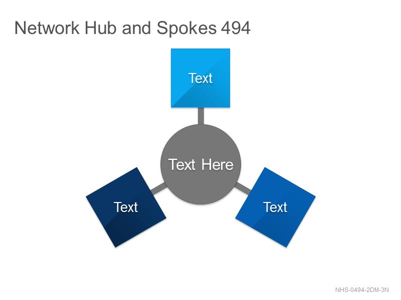 Network Hub & Spokes 494