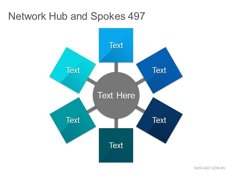 Network Hub & Spokes 497