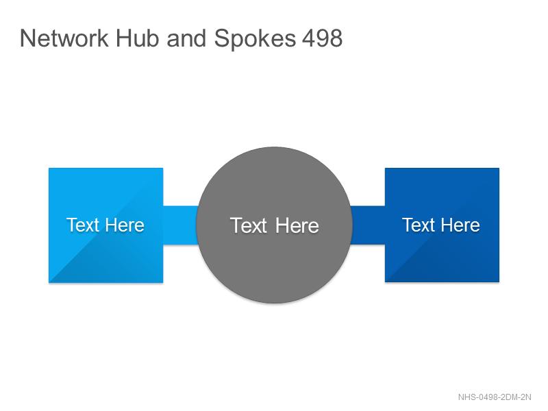 Network Hub & Spokes 498