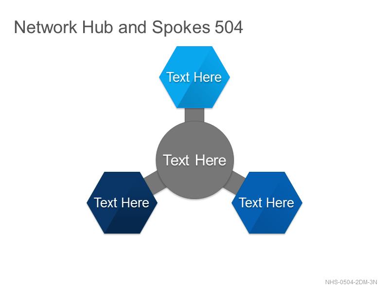 Network Hub & Spokes 504