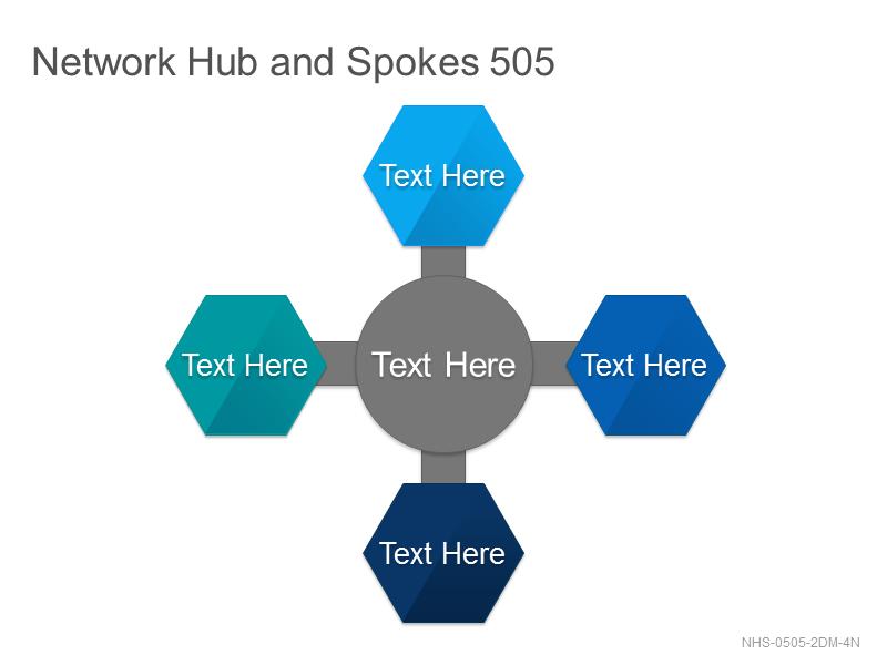 Network Hub & Spokes 505