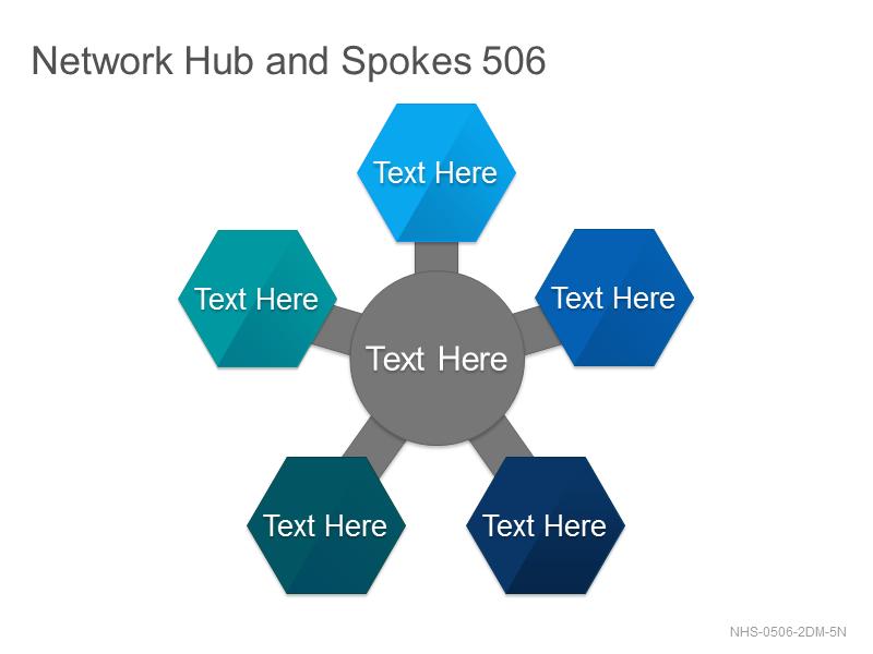 Network Hub & Spokes 506