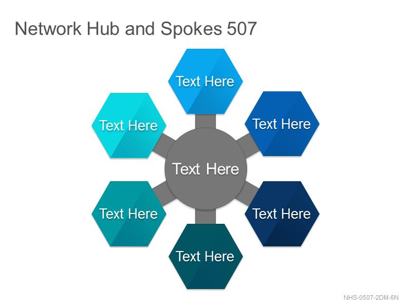Network Hub & Spokes 507