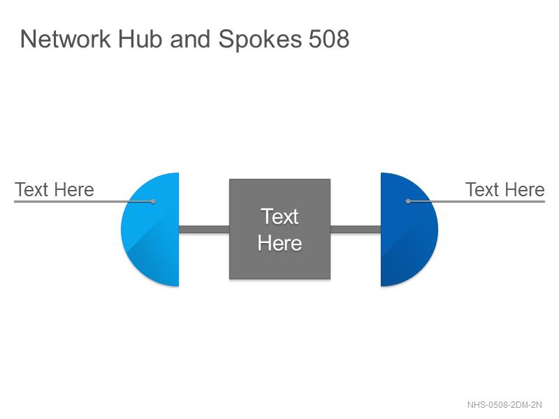 Network Hub & Spokes 508