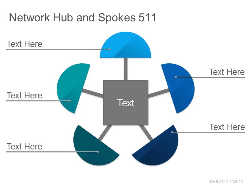 Network Hub & Spokes 511