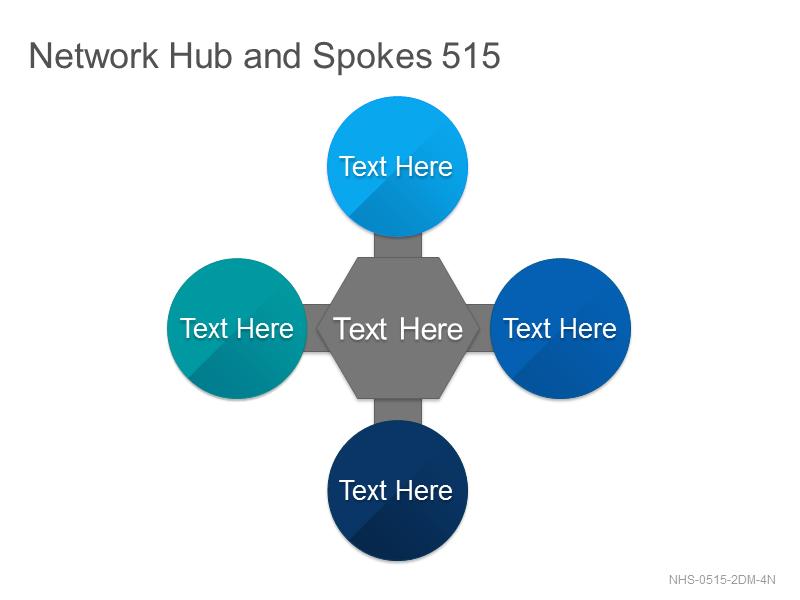 Network Hub & Spokes 515