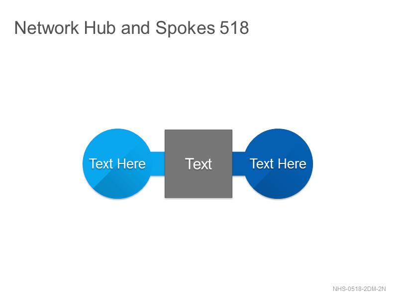 Network Hub & Spokes 518