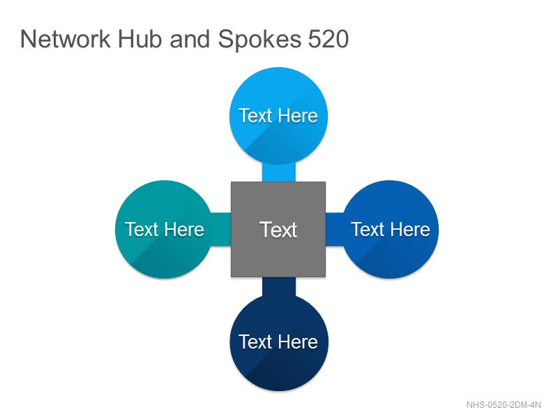 Network Hub & Spokes 520