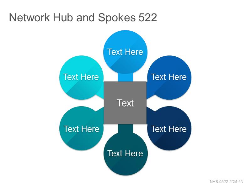 Network Hub & Spokes 522