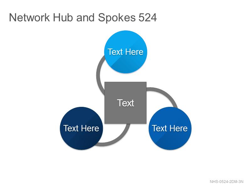 Network Hub & Spokes 524