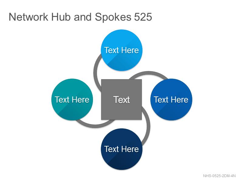 Network Hub & Spokes 525
