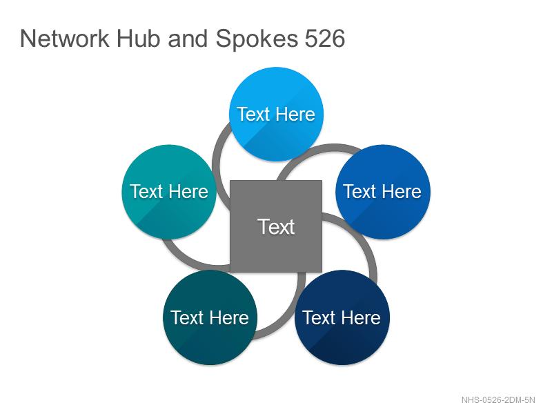 Network Hub & Spokes 526