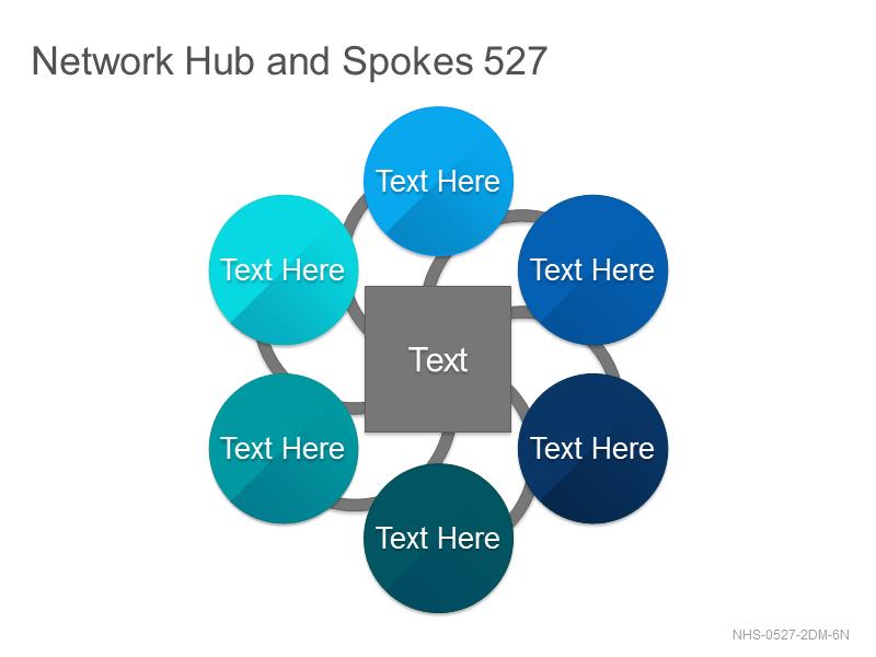 Network Hub & Spokes 527