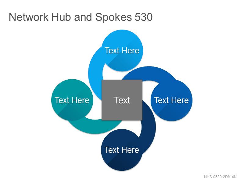 Network Hub & Spokes 530