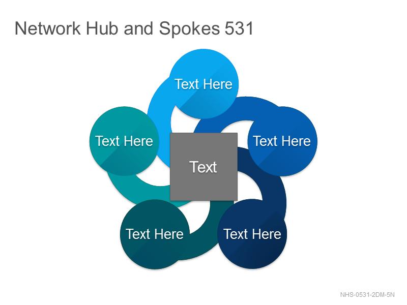 Network Hub & Spokes 531