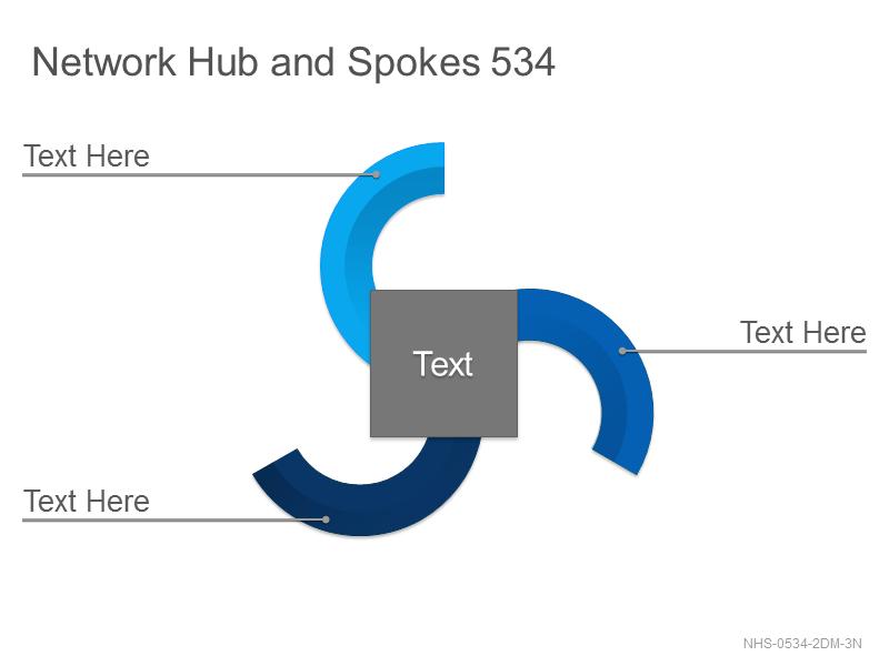 Network Hub & Spokes 534
