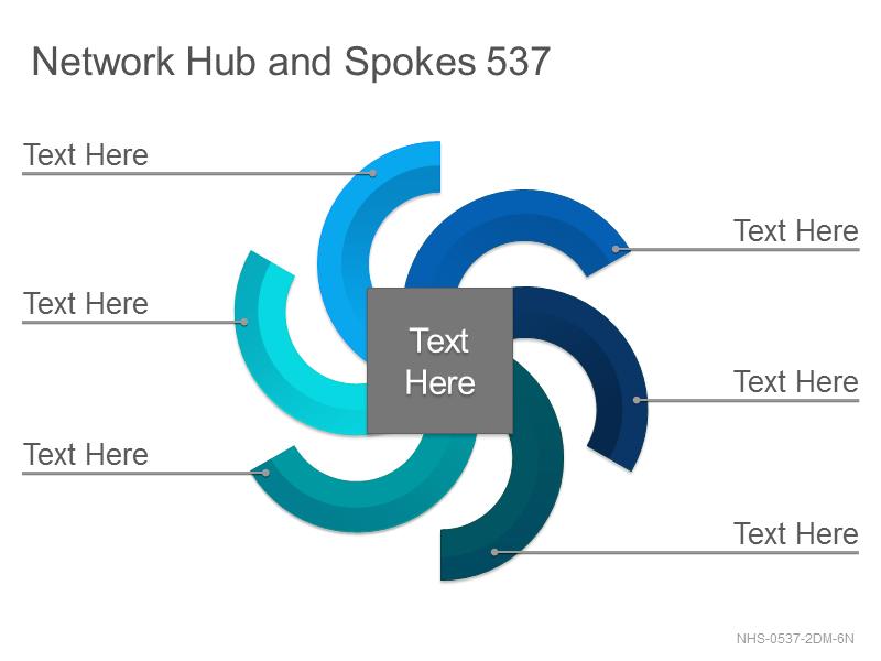 Network Hub & Spokes 537