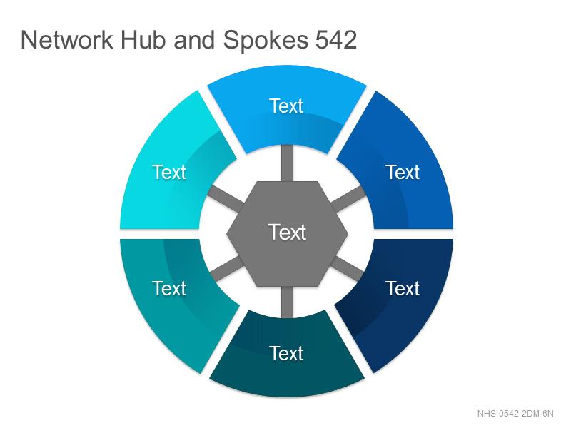 Network Hub & Spokes 542