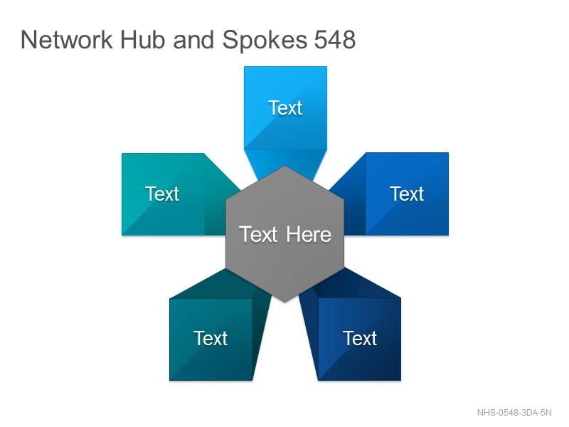 Network Hub & Spokes 548