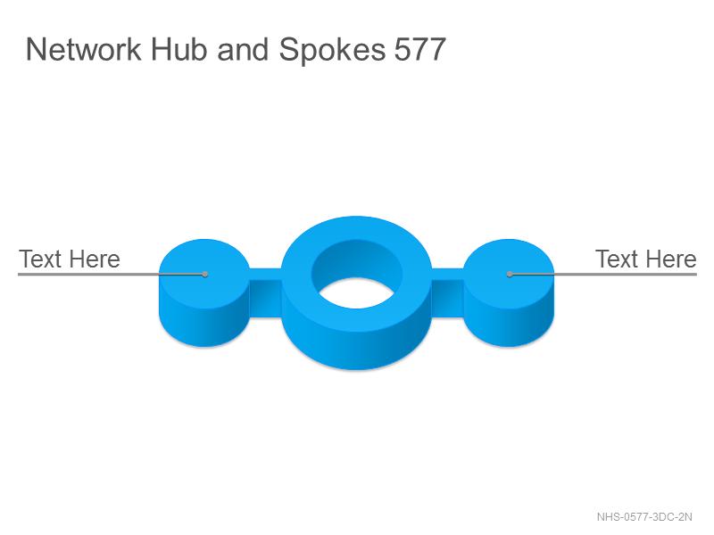 Network Hub & Spokes 577